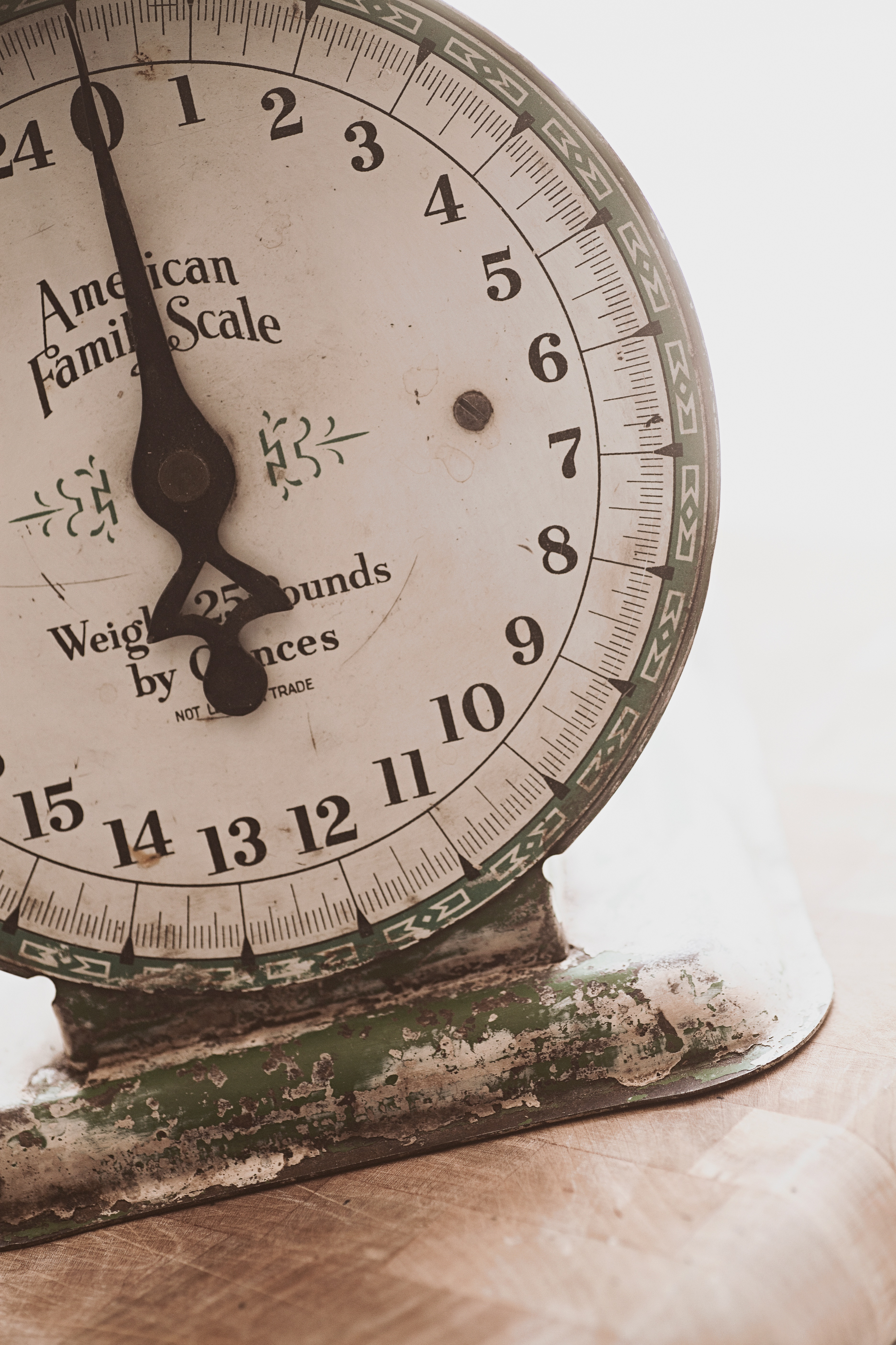 Guidion's happiness barometer
