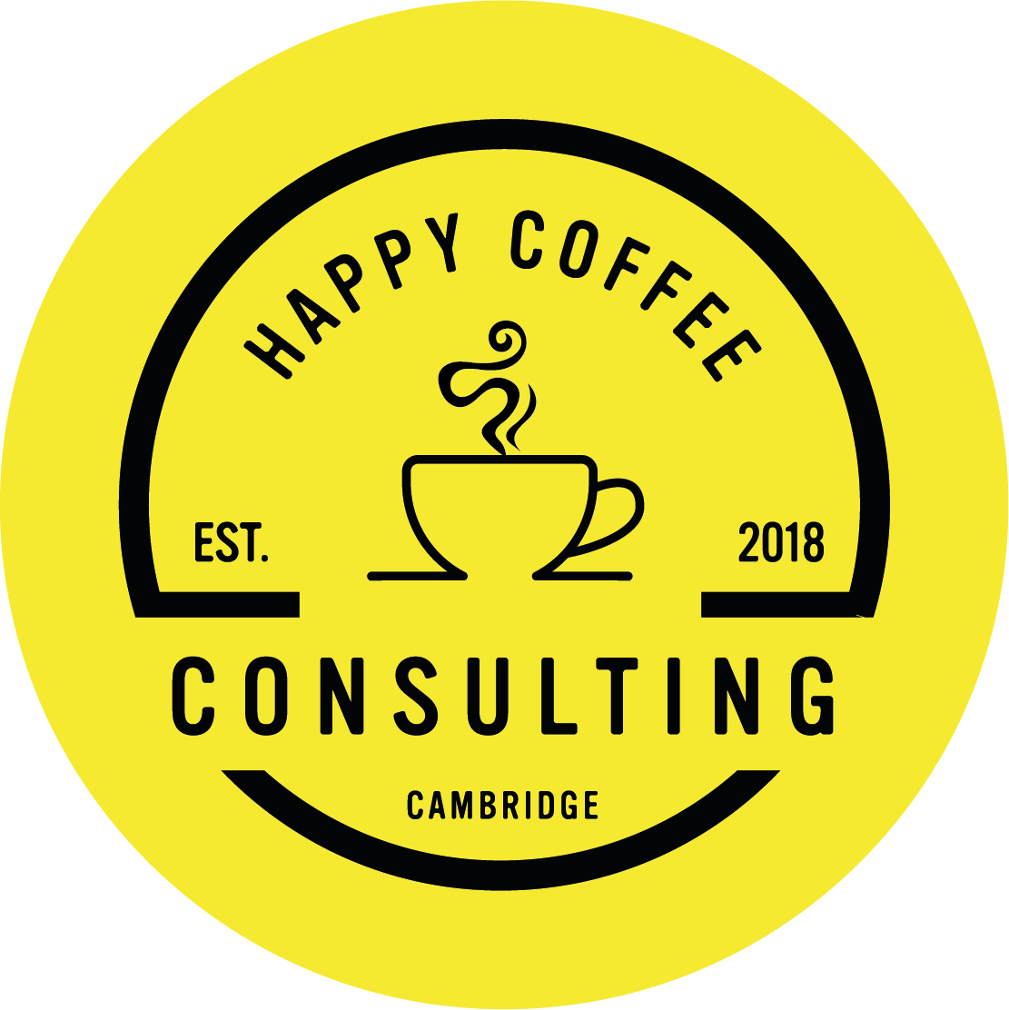 Happy Coffee consulting