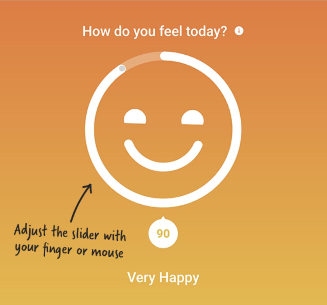 Happiness Lab – Corona aanbod verlengd!